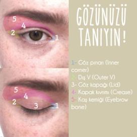 gozunuzutaniyin